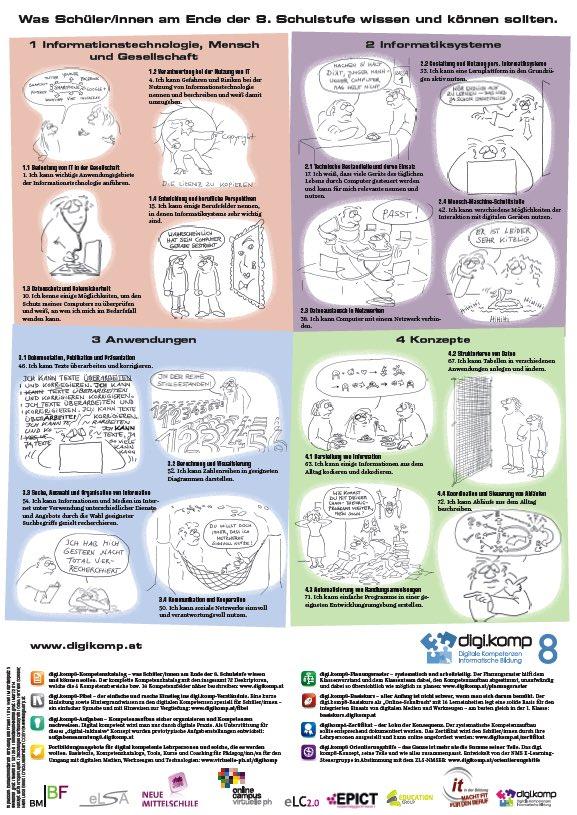 Digitale Kompetenzen Poster mit Cartoons von Barbara Roth Imagebild