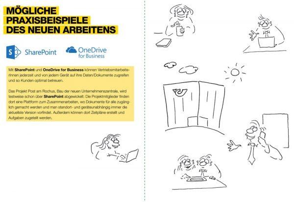 Österreichische Post Folder mit Business Cartoons Blogbeitrag Bild