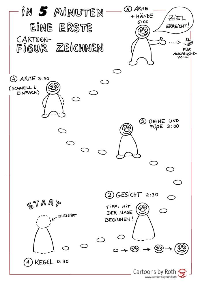 5-Minuten-Poster-Cartoon-Figur-zeichnen-Web