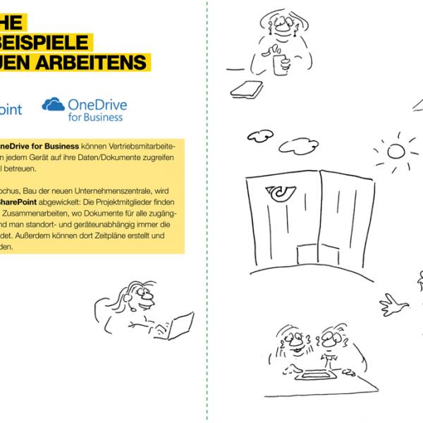 Folder mit Business Cartoons image Österreichische Post