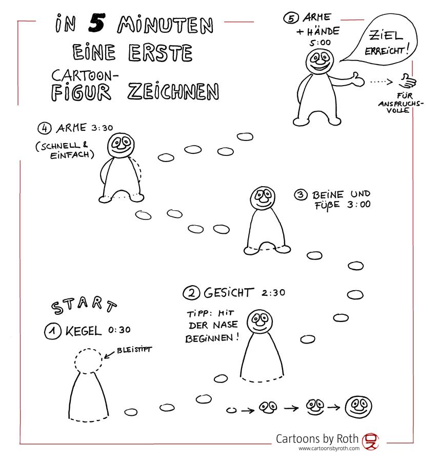 Figuren zeichnen cartoon 39 Walt