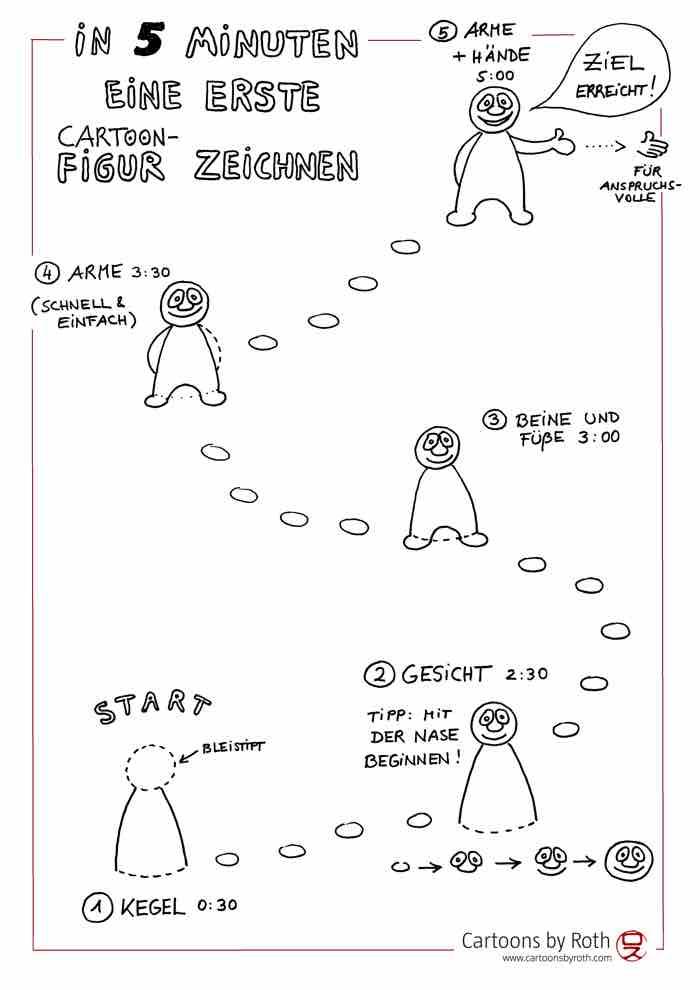 Poster Figuren im Comic Stil zeichnen Opt in