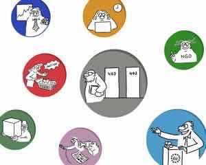 CSR Icons Beispiel Cartoon Figuren Comic Stil
