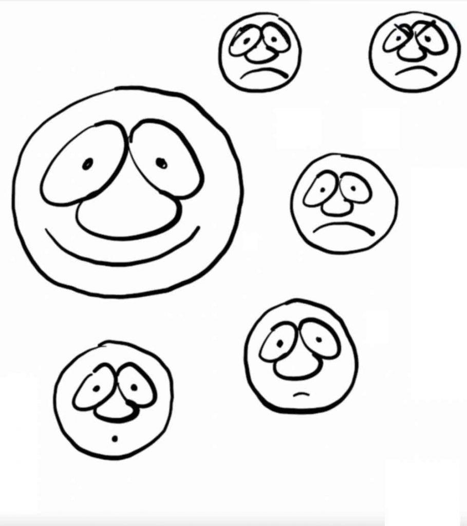 Gesichter zeichnen - wütendes Gesicht und trauriges Gesicht