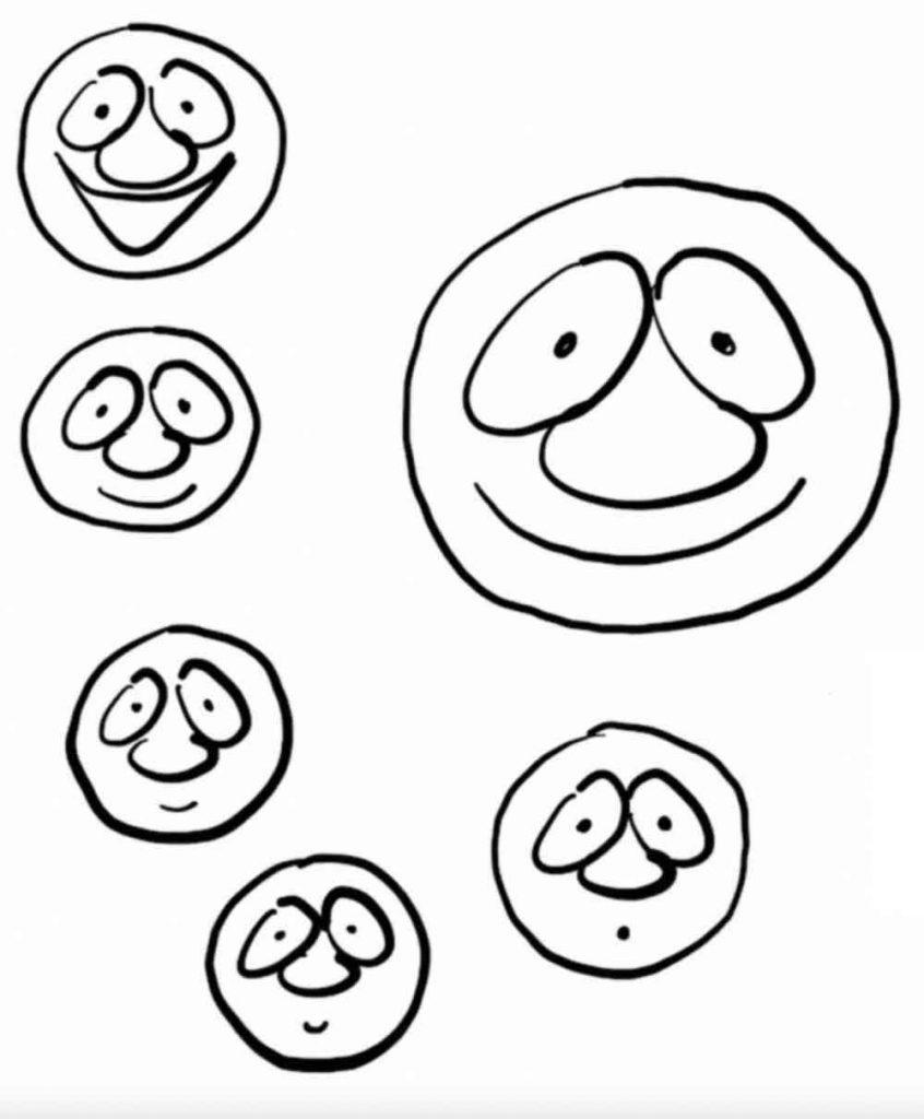 Gesichter zeichnen - glückliches Gesicht und fröhliches Gesicht