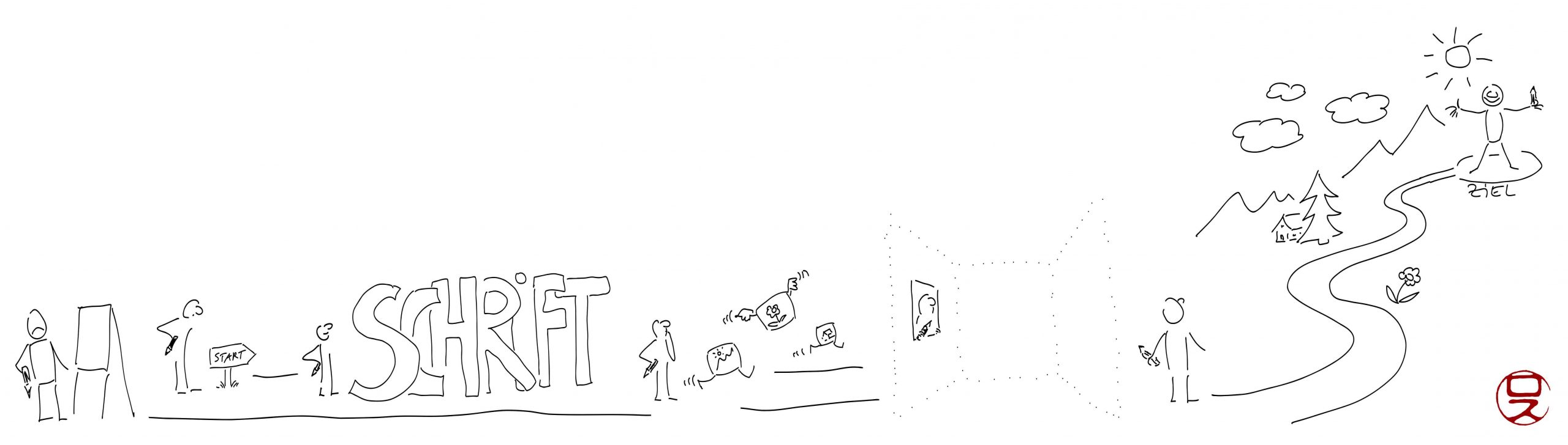 Online Kurs Endlich richtig gut zeichnen